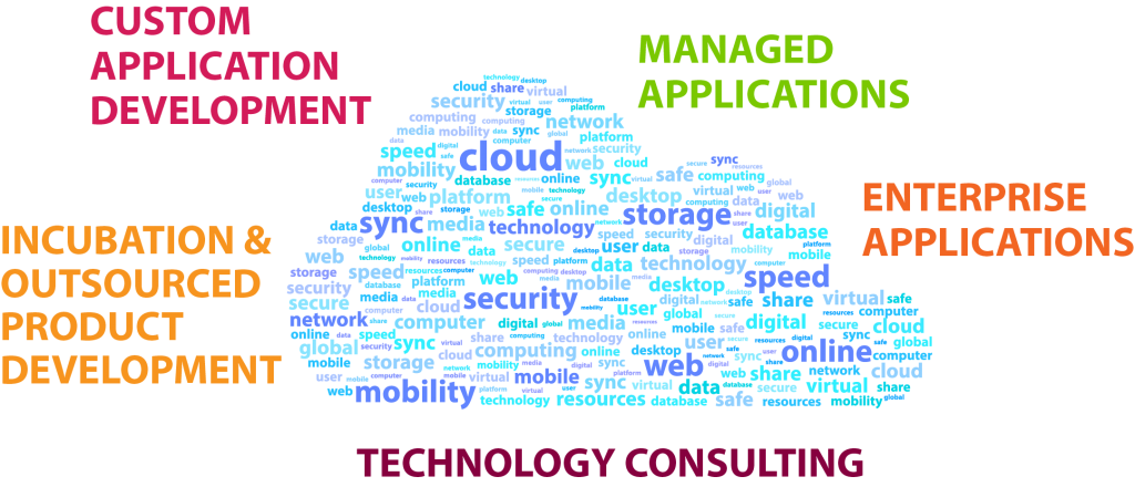 Application Services_V2